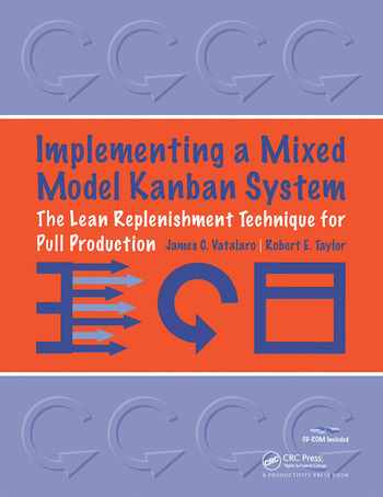Implementing a Mixed Model Kanban System The Lean Replenishment