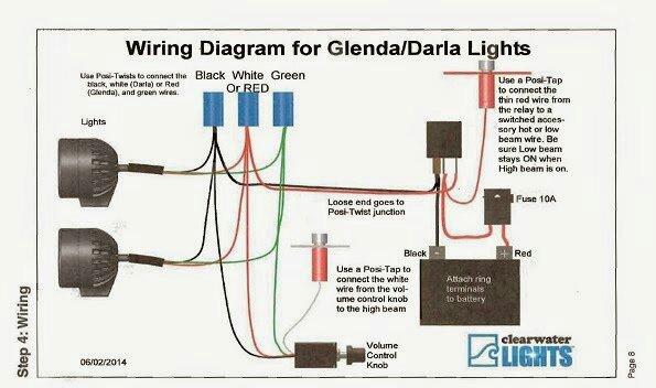 ktm 990 wiring diagram ktm adventure r wiring diagram ktm wiring