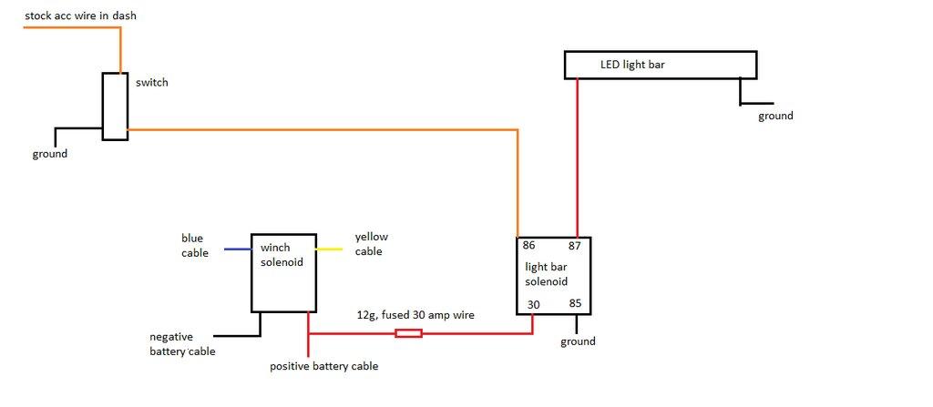 Automatic Reverse Light installation - 2014 570HD - Page 2 - Polaris