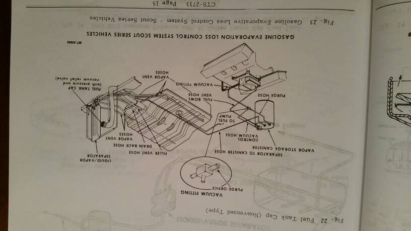Scout Fuel System Diagram Index listing of wiring diagrams