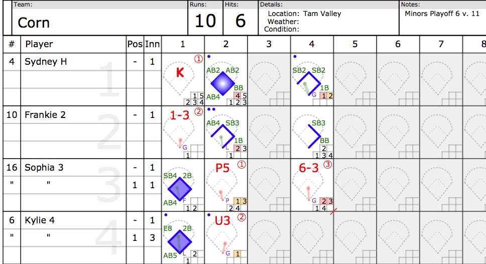 Goodbye Paper Baseball Scorebook Hello Iscore App
