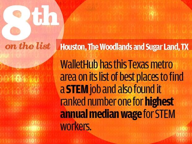 Top 10 metro areas for STEM jobs CIO