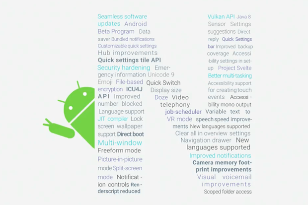 Google Android N Official Name of Latest Version Android N