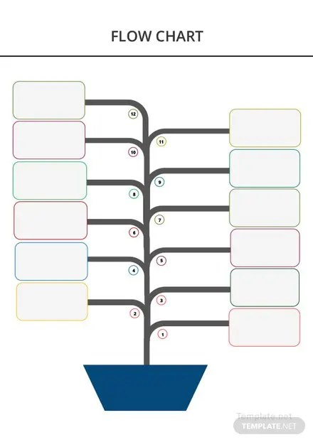 Blank Flow Chart Template in Microsoft Word, PDF, Apple Pages