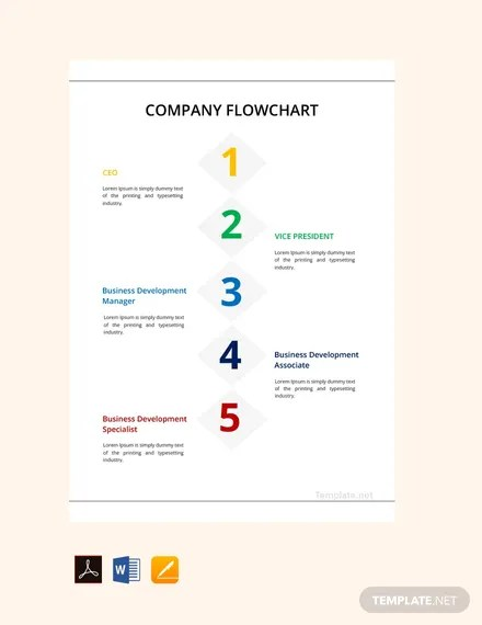 13+ FREE Flow Chart Templates Download Ready-Made Templatenet