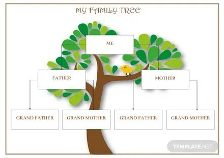 3 Gen Family Tree Template | colbro.co