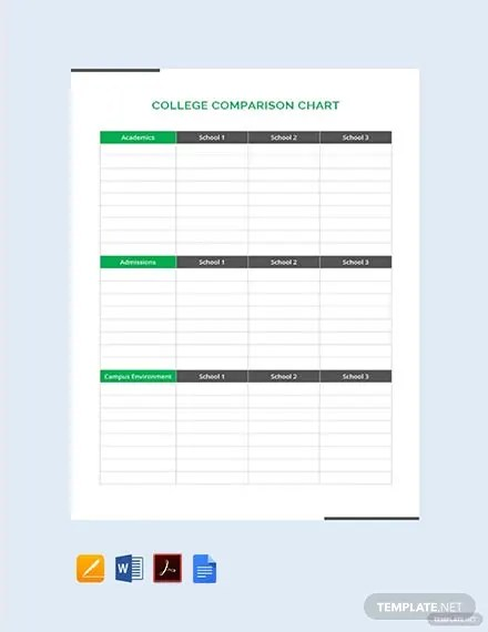 FREE College Comparison Chart Template Download 175+ Charts in Word