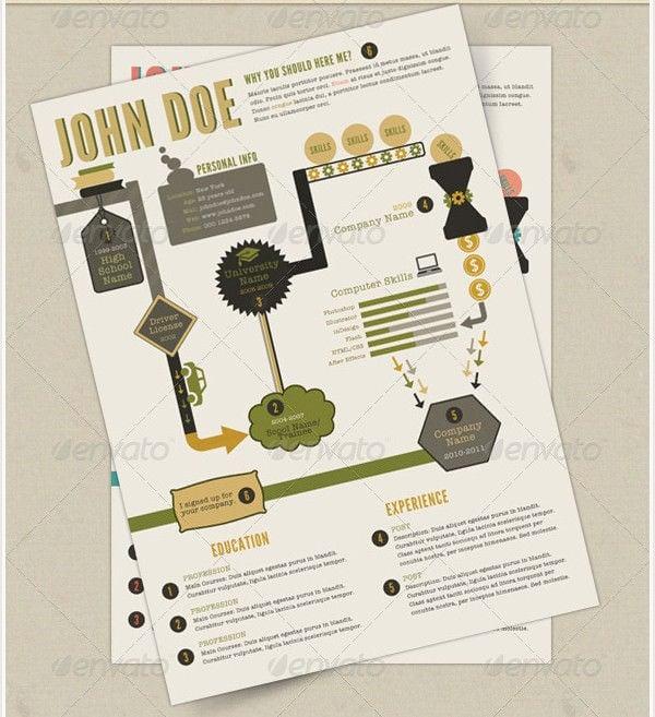 33+ Infographic Resume Templates - Free Sample, Example, Format - infographic resume examples