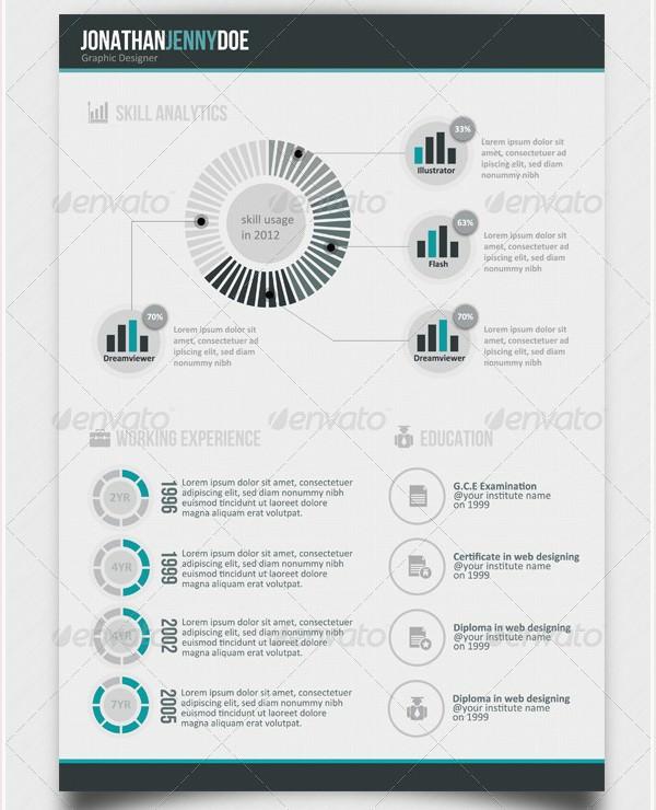 Slashcv 35 Infographic Resume Templates – Free Sample Example