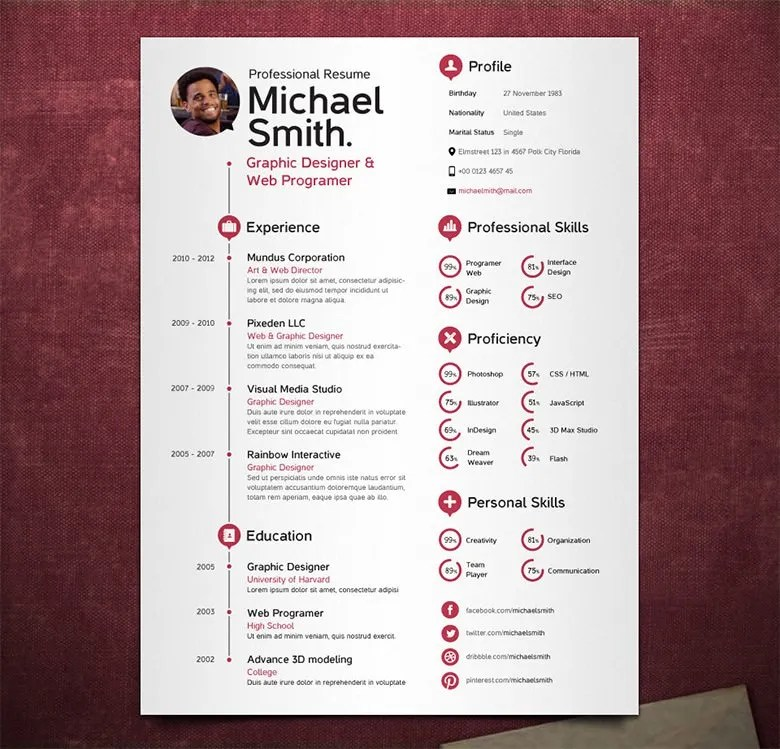 Sample Professional Resume Design Resume Samples Articles Resumes Letters Resources Cv Templates – 61 Free Samples Examples Format Download