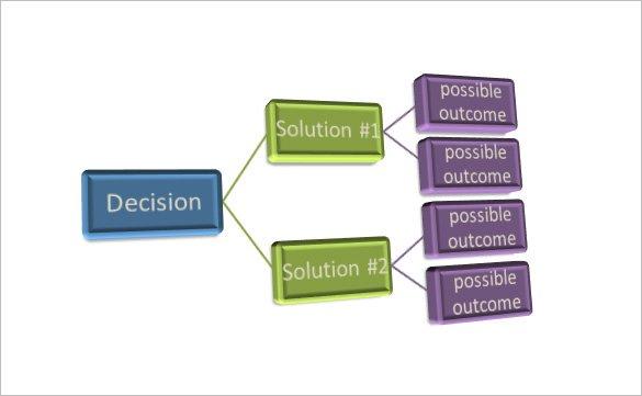 40+ Flow Chart Templates - DOC, PDF, Excel, PSD, AI, EPS Free