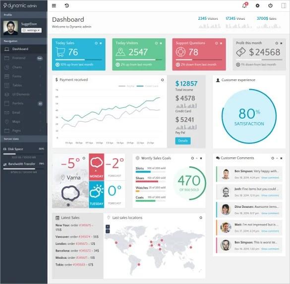30+ Bootstrap Application Themes  Templates Free  Premium Templates