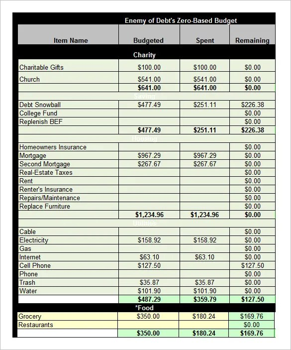 free business plan budget template excel - Leonescapers