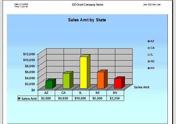Excel Chart Template - 39+ Free Excel Documents Download Free - types of excel charts