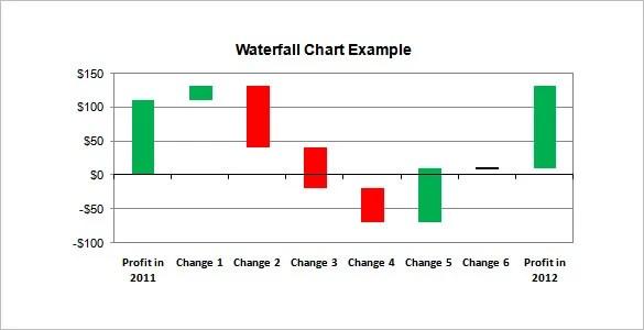 36+ Excel Chart Templates Free  Premium Templates