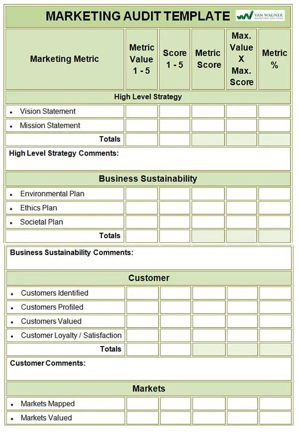 audit templates excel - Onwebioinnovate