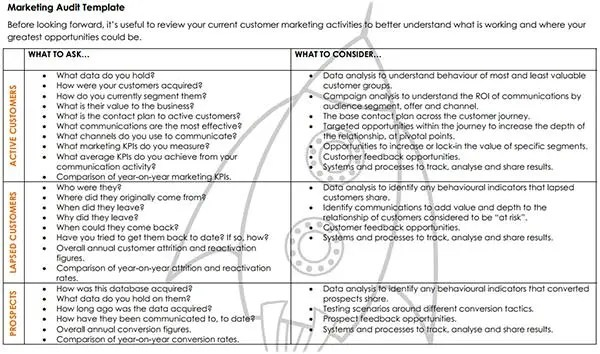 Marketing Audit Template - 26+ Free Word, Excel Documents Download