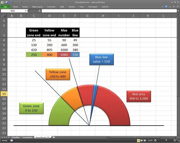 36+ Excel Chart Templates Free  Premium Templates