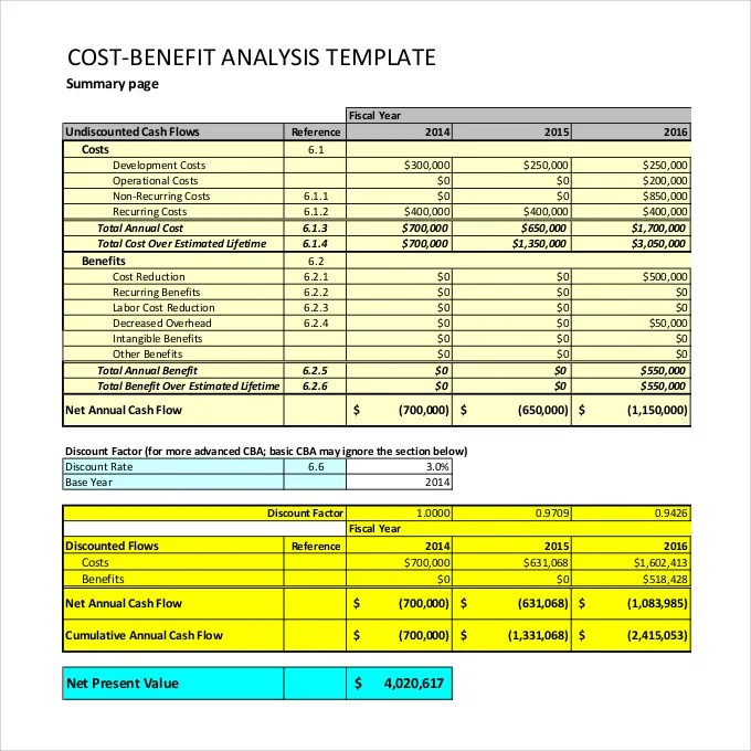 Cost Benefit Analysis Template - 11+ Free PDF, Word Documents - cost analysis spreadsheet
