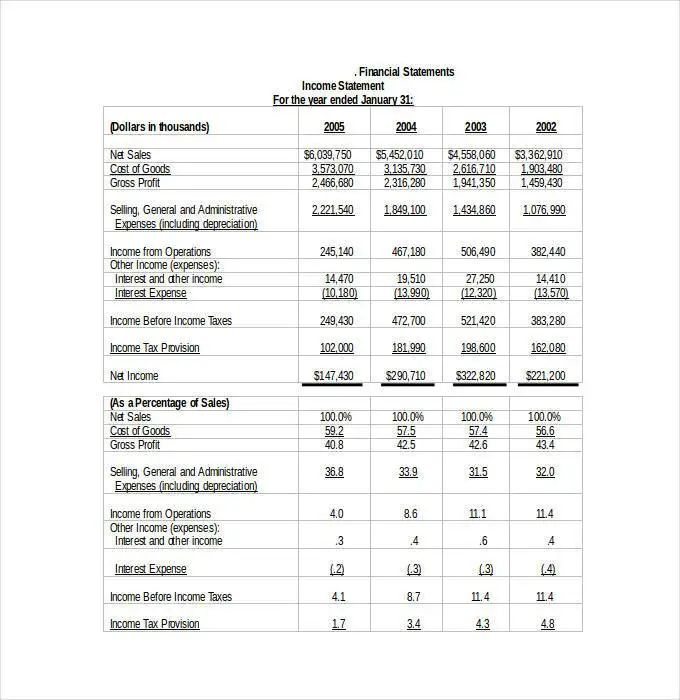 3 year financial statement template