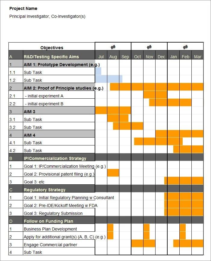 pdf gantt chart - Alannoscrapleftbehind