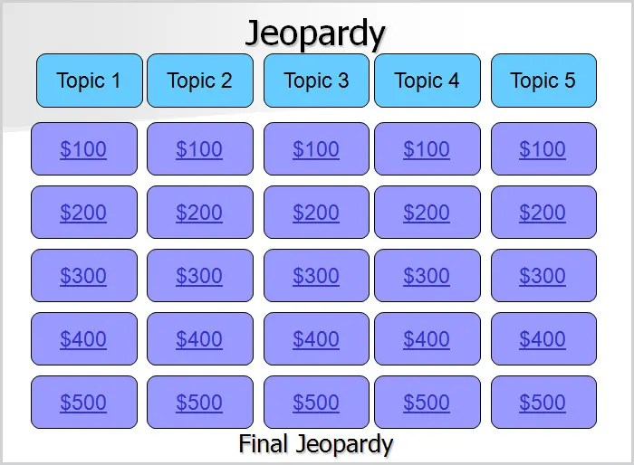 Jeopardy Powerpoint Templates - Powerpoint Templates Free - jeopardy powerpoint template