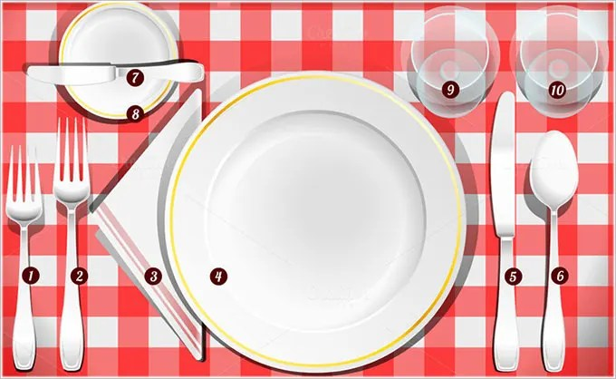 5+ Place Setting Templates - Free Sample, Example, Format Free