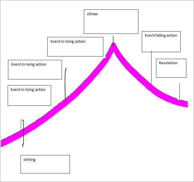 Plot Chart Template Image Collections  Template Design Ideas