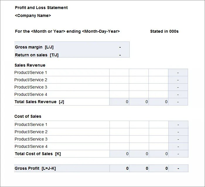 11+ Profit and Loss Statements - Free Templates Free  Premium