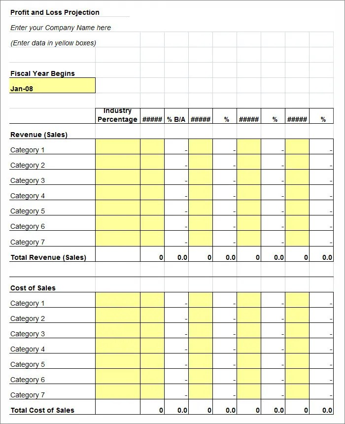 11+ Profit and Loss Statements - Free Templates Free  Premium - profits and losses template