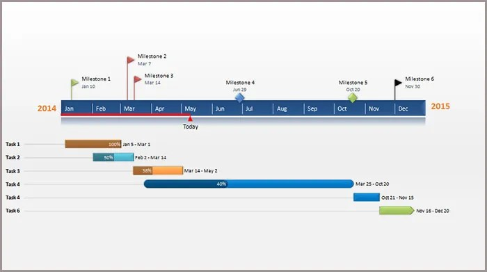 project timeline in powerpoint - Minimfagency - project plan ppt template