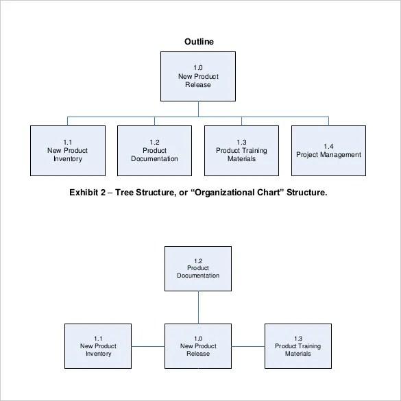 9+ Work Breakdown Structure Template Free  Premium Templates - work breakdown structure sample