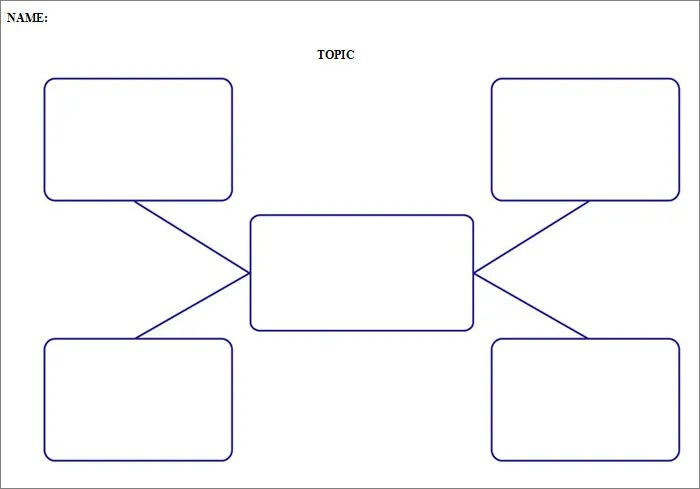 Concept Map Template ~ AFP CV - concept map template