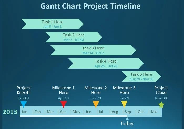 Gantt Chart Template u2013 9+ Free Sample,Example, Format Download - free charts templates