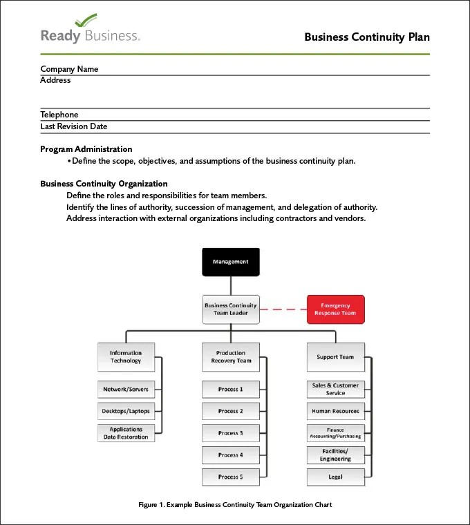 simple business continuity plan template - Selol-ink