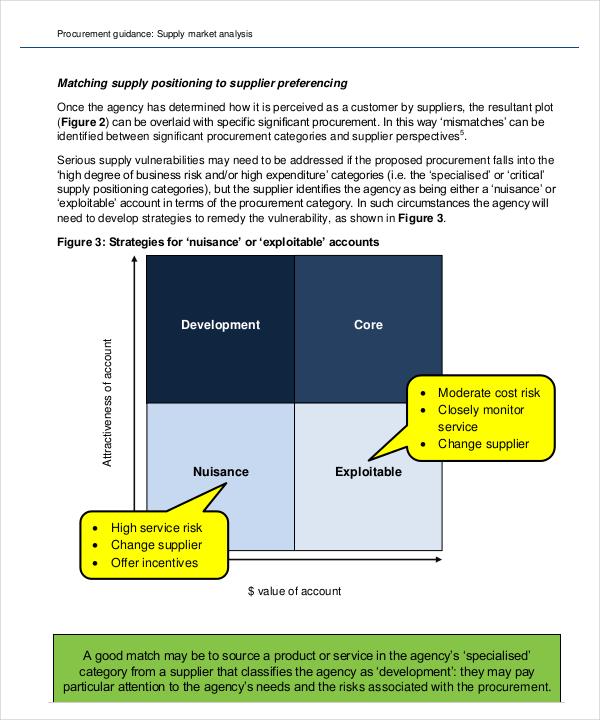 marketing assessment template