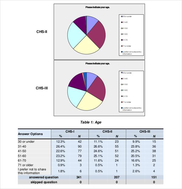 Task Analysis Templates \u2013 11+ Free Word, PDF Documents Download - job task template