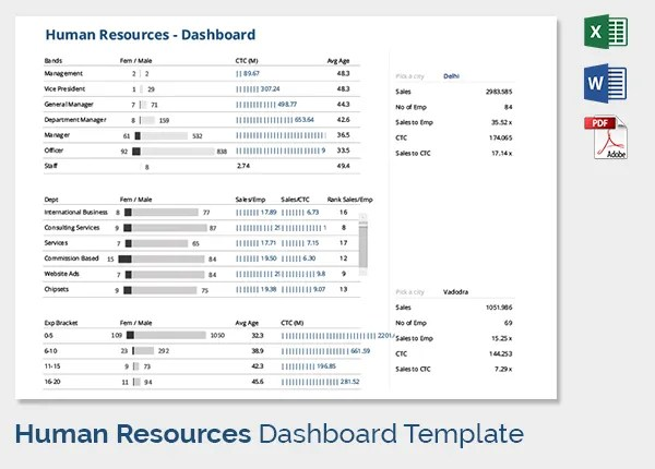hr dashboard excel template - Onwebioinnovate - hr dashboard template