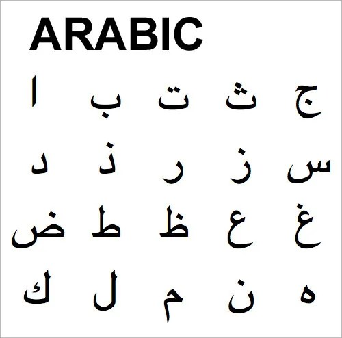 23+ Arabic Alphabet Letters to Download - PSD, PDF Free  Premium