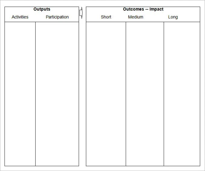 blank table chart template - Onwebioinnovate