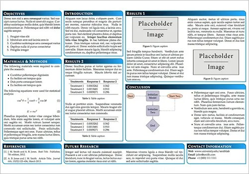 19+ Conference Poster Design Templates - PSD, AI, Vector EPS Free - poster word template