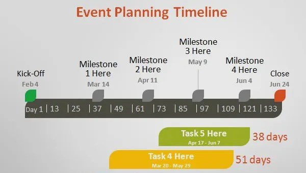 5 Event Timeline Templates - Free Word, PDF, PPT Format Download