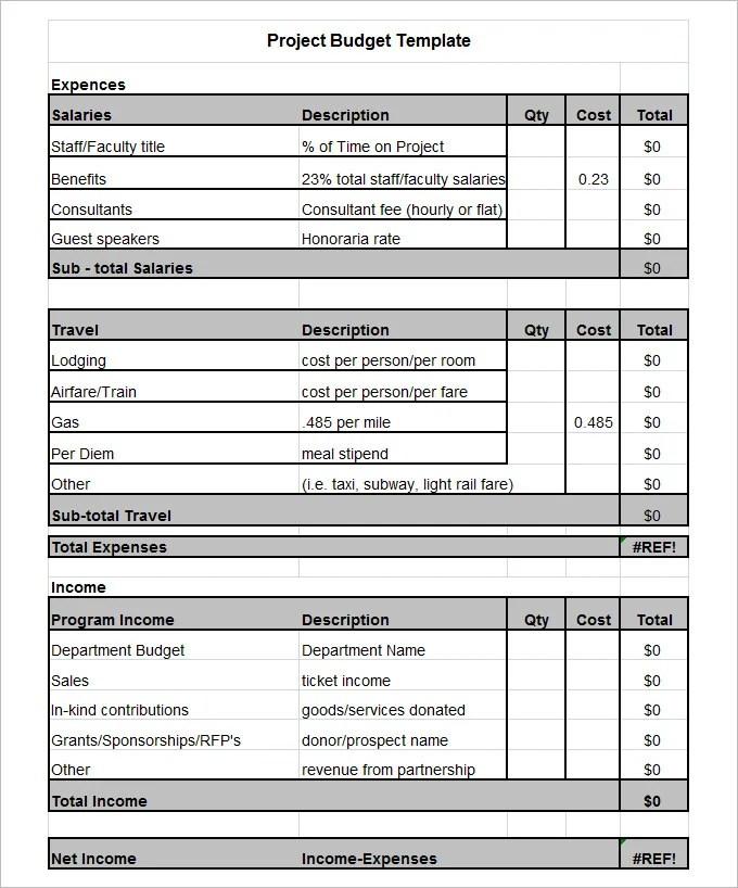 sample program budget template - Gottayotti - sample program budget template