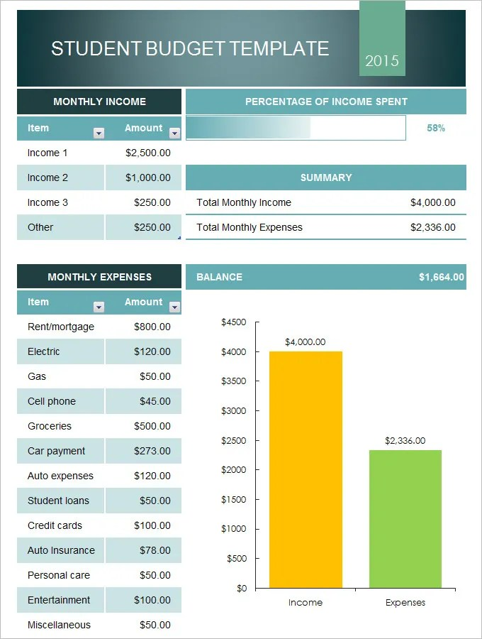 3+ Student Budget Templates \u2013 Free Word, PDF Documents Download
