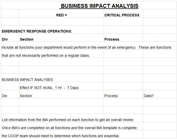 6+ Business Analysis Template - Free Word, Excel Documents Download - what is business analysis
