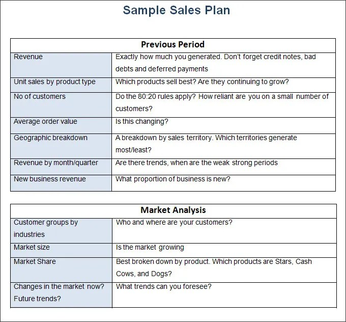 Writing A Business Plan For A Sales Job