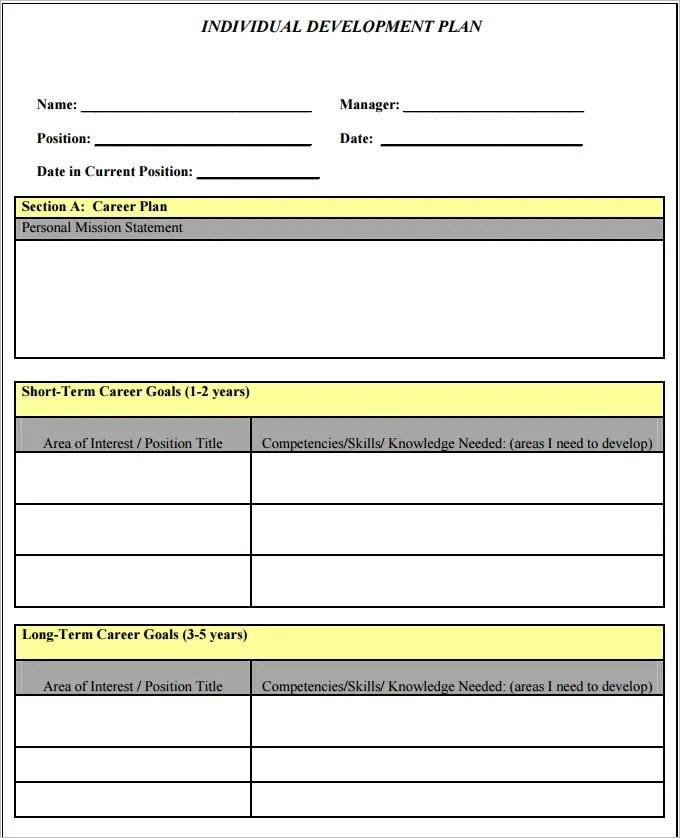 Personal Development Plan Template Free - annabismail