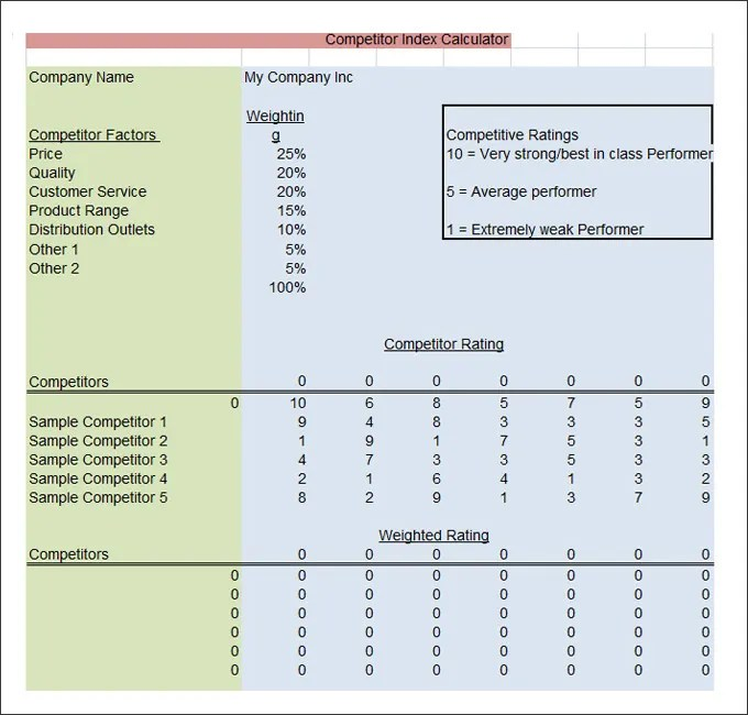 20+ Competitive Analysis Templates - PDF, DOC Free  Premium Templates - competitive analysis templates