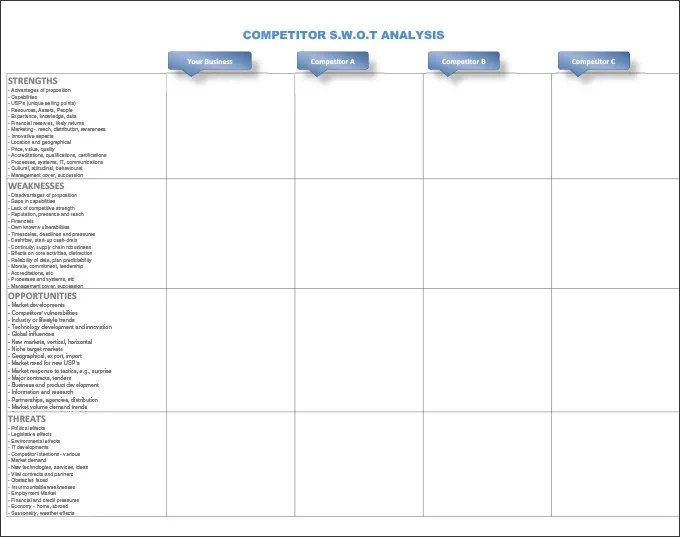 competitor analysis example pdf - Onwebioinnovate