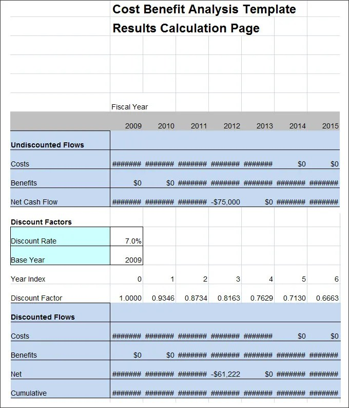 free cost analysis template - Ozilalmanoof